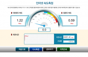 Digital Ocean VPN 속도 측정 결과.